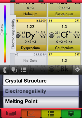 Elemints periodic table for iphone iphone apps finder elemints is one of the best looking periodic table apps we have tested it saves you time exploring individual elements it covers useful properties such as urtaz Images