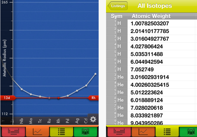 Elemints periodic table for iphone iphone apps finder elemints urtaz Images