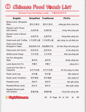 Foods In Chinese Characters