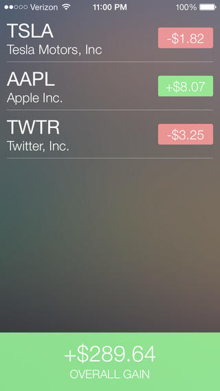 stocks 2 for iphone iphone apps finder