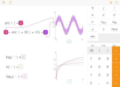 tydling graph