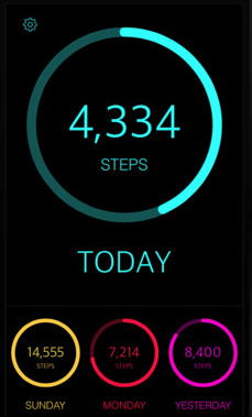 today steps