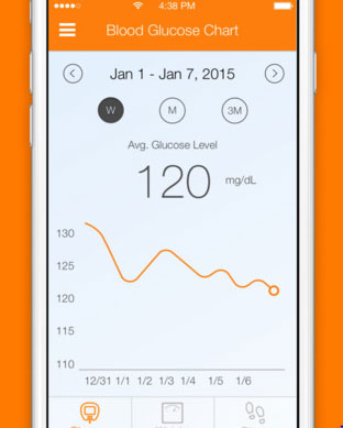 Sugar-Sense-App-for-Diabetics