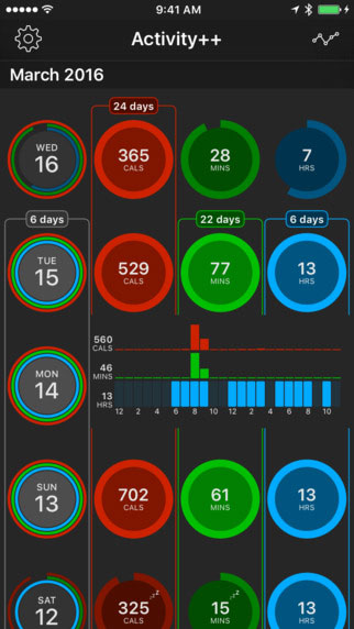 activity++-app