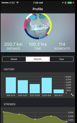 MySwimPro-for-iOS