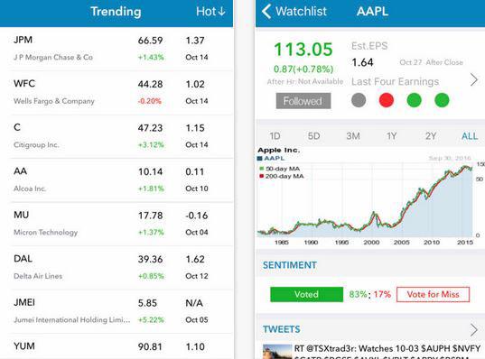 EarningShark Earnings Calendar App for iPhone :: iPhone Apps